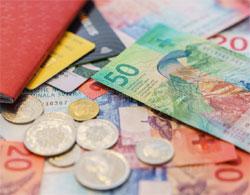 Kredite und Kreditkarten mit B-Bewilligung